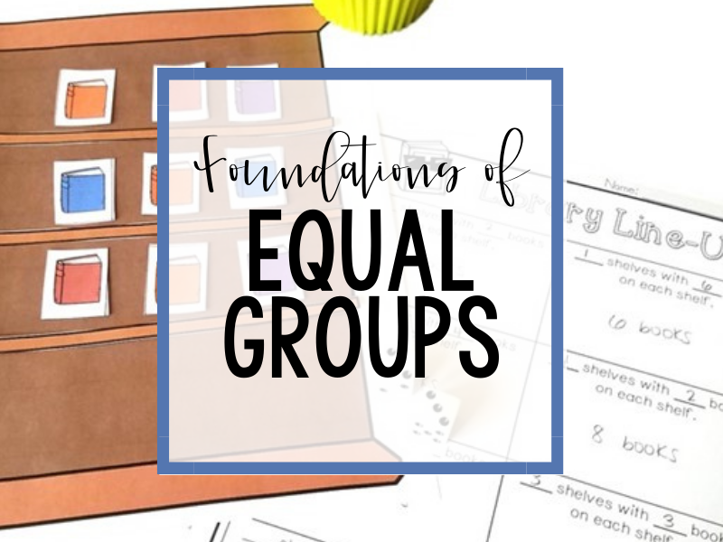 Equal Groups Multiplication Foundations Header
