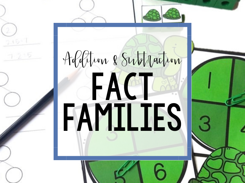 Addition and Subtraction Fact Families Header